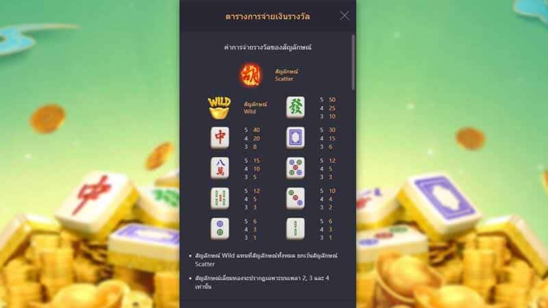 เกม Mahjong Ways 2 จะให้อิสระต่อผู้เล่น