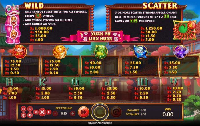 ระบบของตัว เกม Xuan Pu Lian Huan